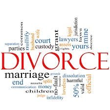 divorce wordcloud